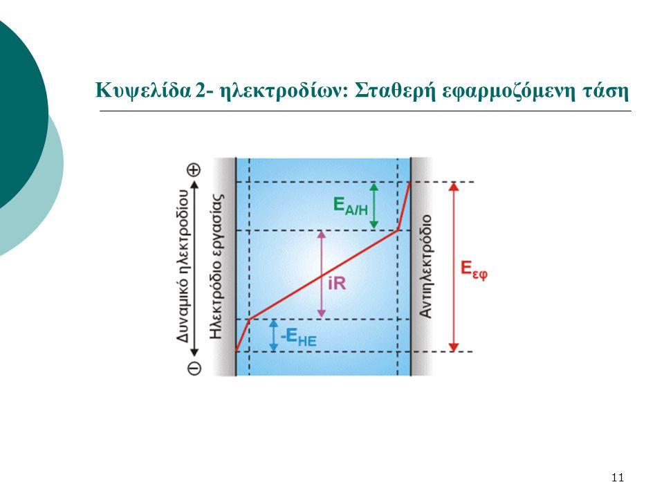 11 Κυψελίδα 2- ηλεκτροδίων: Σταθερή εφαρμοζόμενη τάση