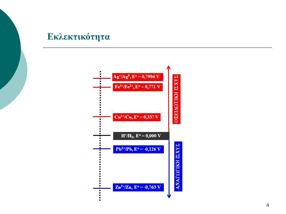 4 Cu 2+ /Cu, E o = 0,337 V H + /H 2, E o = 0,000 V Fe 3+ /Fe 2+, E o = 0,771 V Pb 2+ /Pb, E o = -0,126 V Ag + /Ag 0, E o = 0,7994 V Εκλεκτικότητα Zn 2