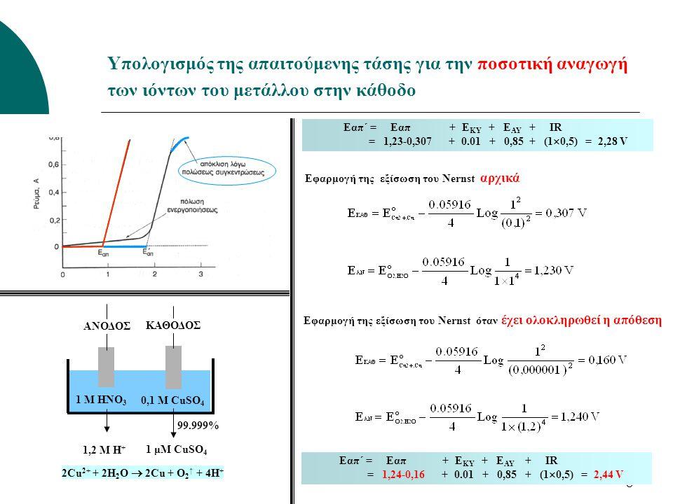 8 Υπολογισμός της απαιτούμενης τάσης για την ποσοτική αναγωγή των ιόντων του μετάλλου στην κάθοδο Εαπ´ = Εαπ + Ε ΚΥ + Ε ΑΥ + IR = 1,23-0,307 + 0.01 +