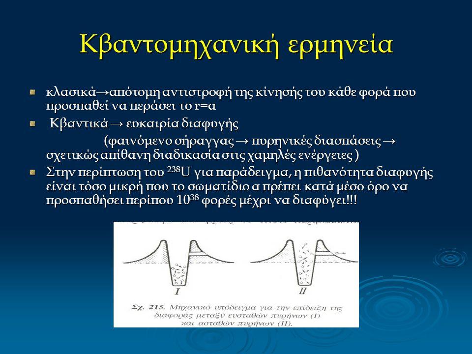 Κβαντομηχανική ερμηνεία κλασικά→απότομη αντιστροφή της κίνησής του κάθε φορά που προσπαθεί να περάσει το r=α Κβαντικά → ευκαιρία διαφυγής Κβαντικά → ε