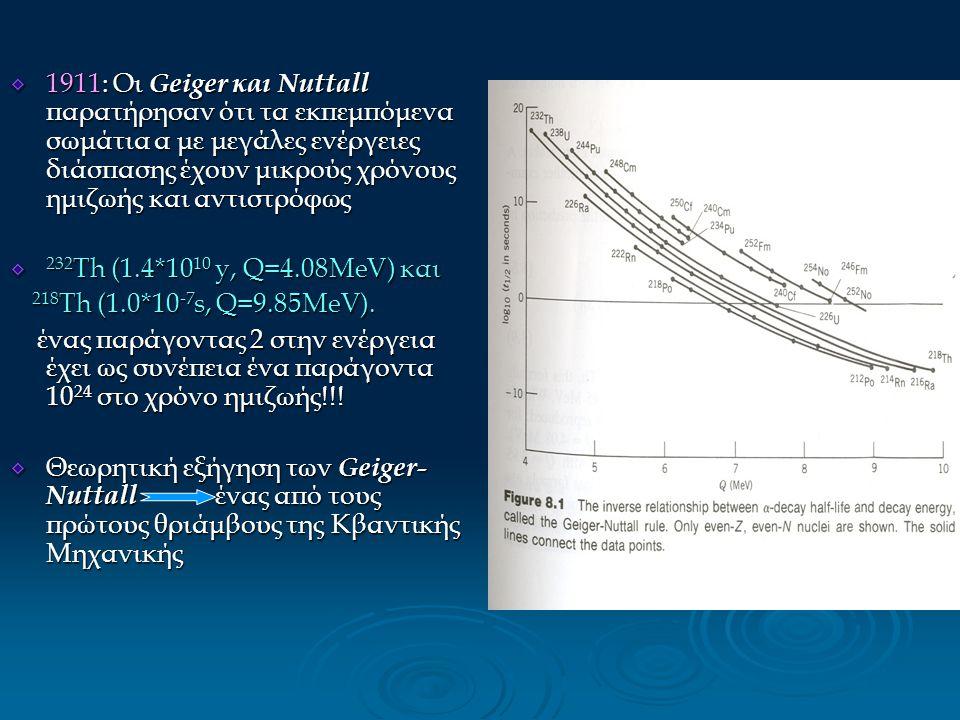 1911: Οι Geiger και Nuttall παρατήρησαν ότι τα εκπεμπόμενα σωμάτια α με μεγάλες ενέργειες διάσπασης έχουν μικρούς χρόνους ημιζωής και αντιστρόφως 232
