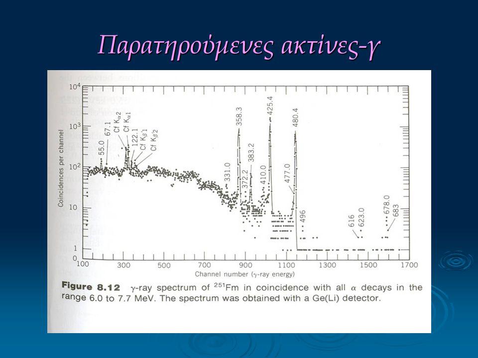 Παρατηρούμενες ακτίνες-γ