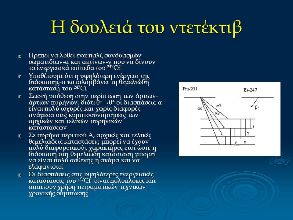 Η δουλειά του ντετέκτιβ Πρέπει να λυθεί ένα παλζ συνδυασμών σωματιδίων-α και ακτίνων-γ που να δίνουν τα ενεργειακά επίπεδα του 247 Cf Υποθέτουμε ότι η
