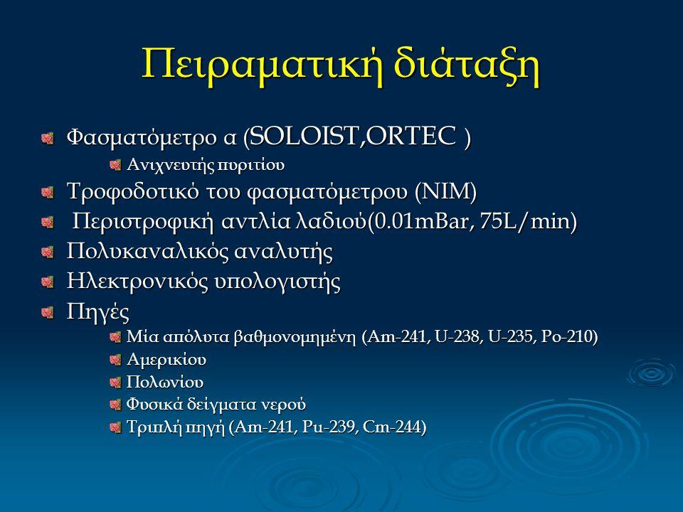 Πειραματική διάταξη Φασματόμετρο α ( SOLOIST,ORTEC ) Ανιχνευτής πυριτίου Τροφοδοτικό του φασματόμετρου (NIM) Περιστροφική αντλία λαδιού(0.01mBar, 75L/