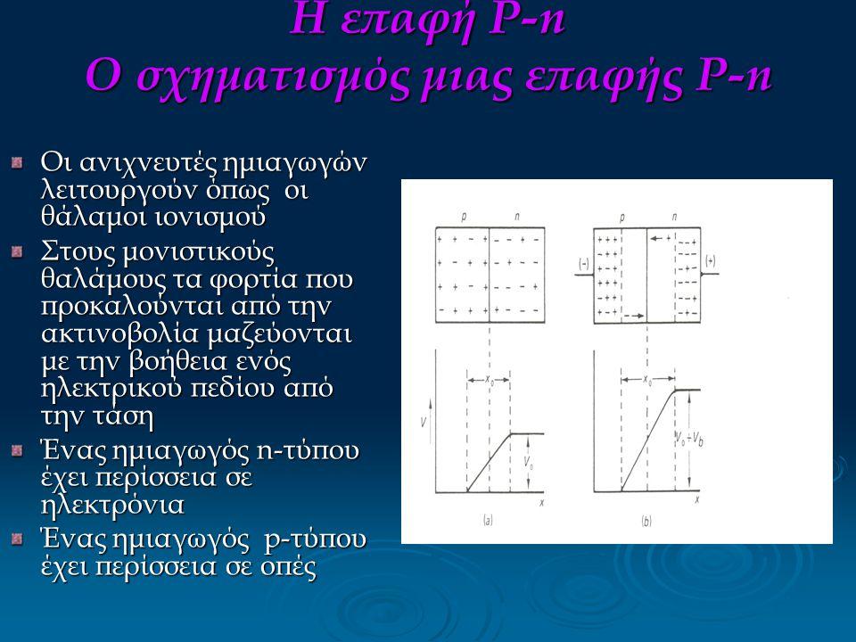 Η επαφή P-n Ο σχηματισμός μιας επαφής P-n Οι ανιχνευτές ημιαγωγών λειτουργούν όπως οι θάλαμοι ιονισμού Στους μονιστικούς θαλάμους τα φορτία που προκαλ