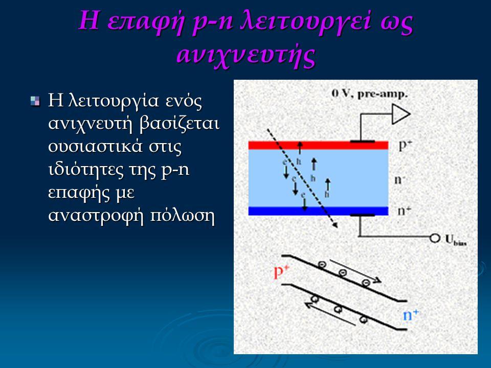 Η επαφή p-n λειτουργεί ως ανιχνευτής Η λειτουργία ενός ανιχνευτή βασίζεται ουσιαστικά στις ιδιότητες της p-n επαφής με αναστροφή πόλωση