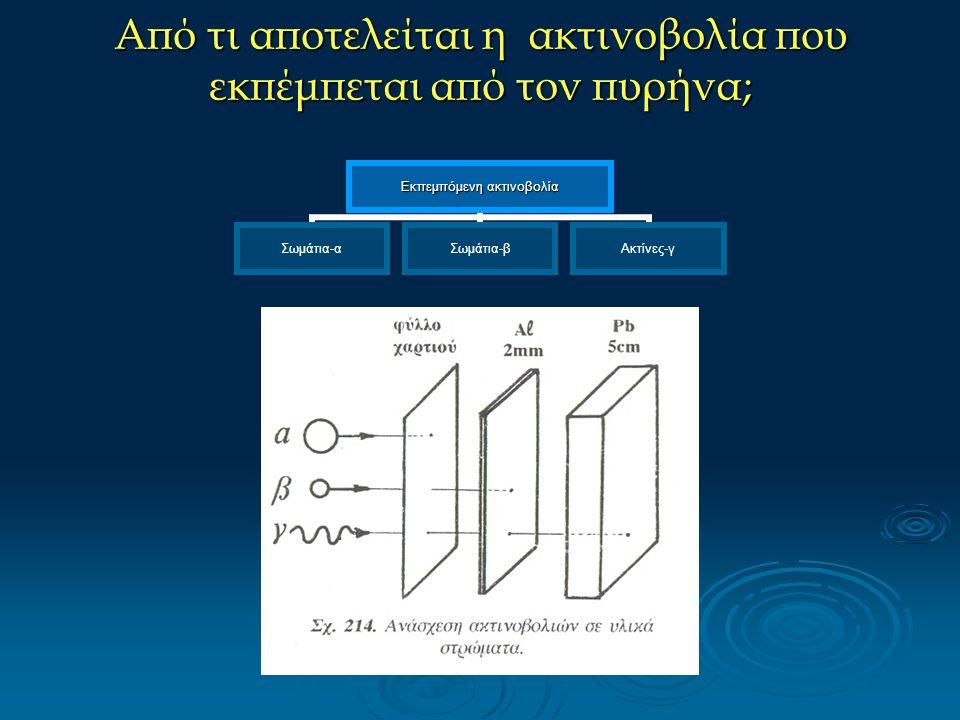 Εμβέλεια σωματίων-α  εμβέλεια = το ολικό μήκος της τροχιάς που πραγματοποιεί το σωμάτιο  Εξάρτηση από την αρχική ταχύτητα του σωματίου  Εμβέλεια στον αέρα: 2-10 cm  Εμβέλεια στα στερεά υλικά: πάρα πολύ μικρή  επιφανειακή πυκνότητα μάζας : d = m/s ή d = ρSl/S = ρl ή d = ρSl/S = ρl  απώλεια ενέργειας ανά μονάδα μήκους dE/dx (σχέση Bethe – Bloch ) (σχέση Bethe – Bloch )