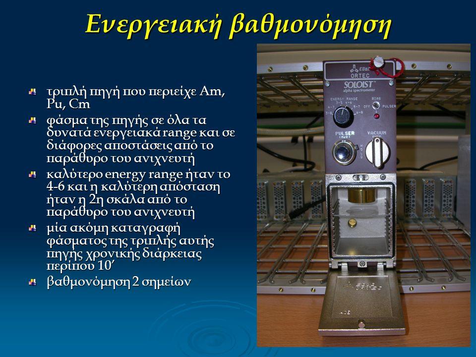 Ενεργειακή βαθμονόμηση τριπλή πηγή που περιείχε Am, Pu, Cm φάσμα της πηγής σε όλα τα δυνατά ενεργειακά range και σε διάφορες αποστάσεις από το παράθυρ