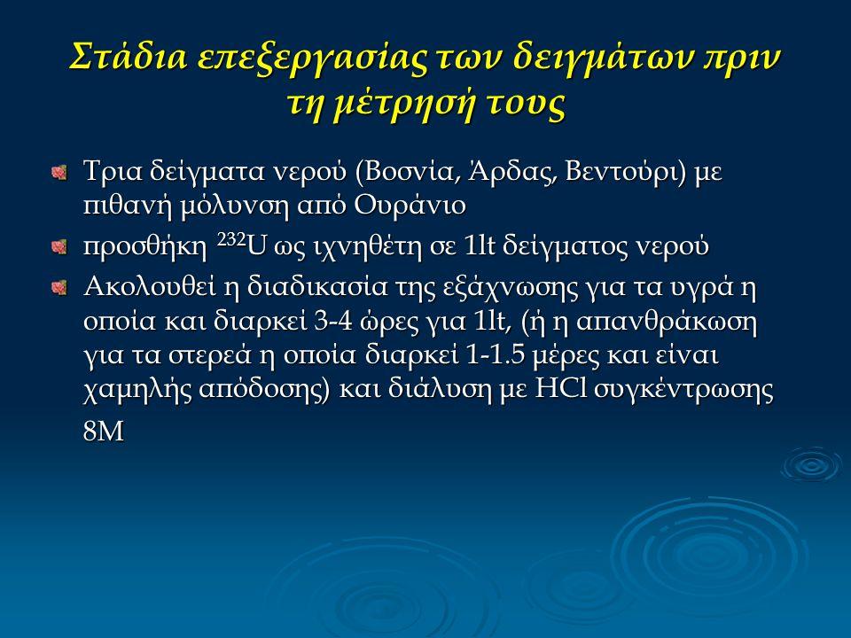 Στάδια επεξεργασίας των δειγμάτων πριν τη μέτρησή τους Τρια δείγματα νερού (Βοσνία, Άρδας, Βεντούρι) με πιθανή μόλυνση από Ουράνιο προσθήκη 232 U ως ι