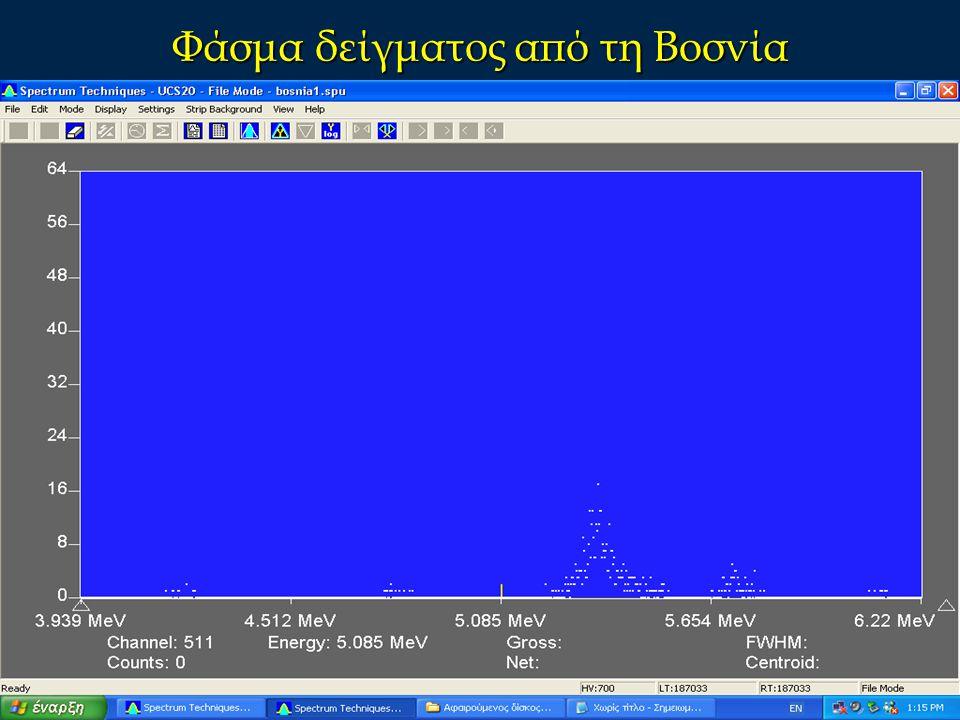 Φάσμα δείγματος από τη Βοσνία