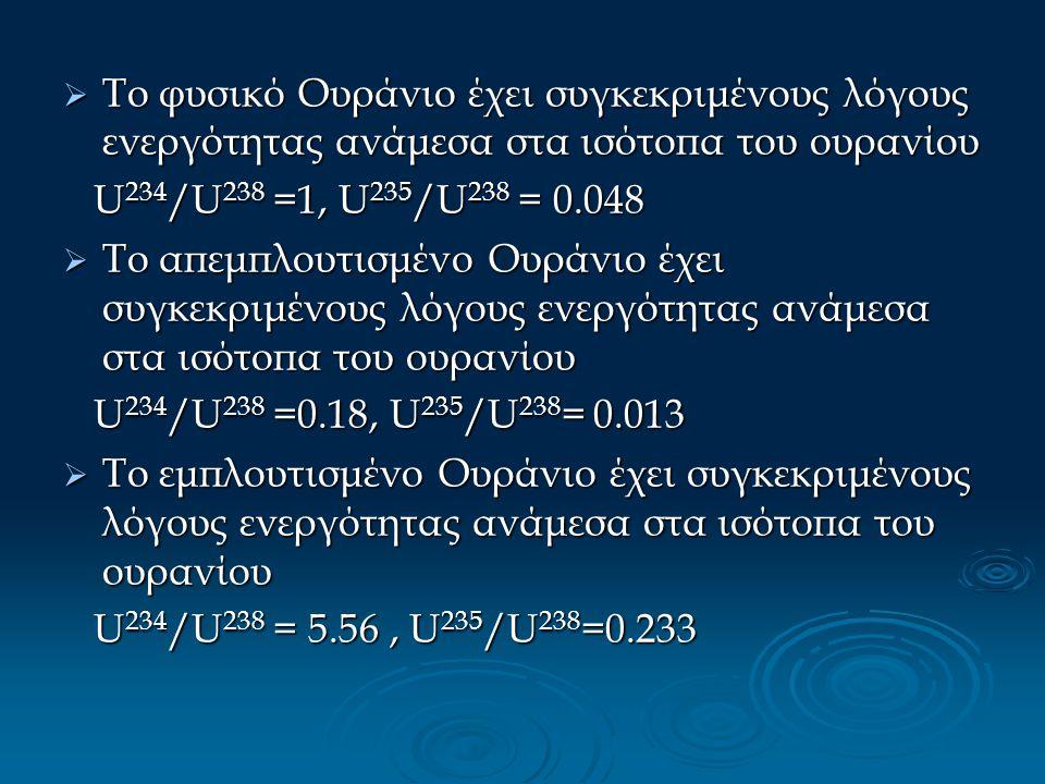 Το φυσικό Oυράνιο έχει συγκεκριμένους λόγους ενεργότητας ανάμεσα στα ισότοπα του ουρανίου U 234 /U 238 =1, U 235 /U 238 = 0.048 U 234 /U 238 =1, U 2