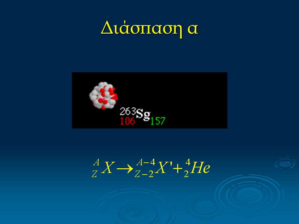 Διατήρηση της ενέργειας ενέργεια του αρχικού συστήματος :m x c 2 τελική ολική ενέργεια: m x 'c 2 + T x ' + m α c 2 + T α m x 'c 2 + T x ' + m α c 2 + T α  από τη διατήρηση της ενέργειας έχουμε : m x c 2 = m x 'c 2 + T x ' + m α c 2 + T α → m x c 2 = m x 'c 2 + T x ' + m α c 2 + T α → (m x -m x '- m α ) c 2 = T x '+ T α (m x -m x '- m α ) c 2 = T x '+ T α καθαρή ενέργεια : Q= (m x –m x '- m α ) c 2 Αυθόρμητη διάσπαση: Q>0