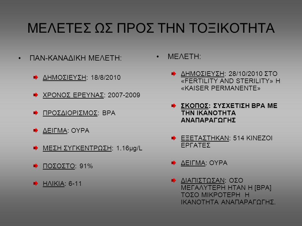 ΜΕΛΕΤΕΣ ΩΣ ΠΡΟΣ ΤΗΝ ΤΟΞΙΚΟΤΗΤΑ ΠΑΝ-ΚΑΝΑΔΙΚΗ ΜΕΛΕΤΗ: ΔΗΜΟΣΙΕΥΣΗ: 18/8/2010 ΧΡΟΝΟΣ ΕΡΕΥΝΑΣ: 2007-2009 ΠΡΟΣΔΙΟΡΙΣΜΟΣ: ΒΡΑ ΔΕΙΓΜΑ: ΟΥΡΑ ΜΕΣΗ ΣΥΓΚΕΝΤΡΩΣΗ: