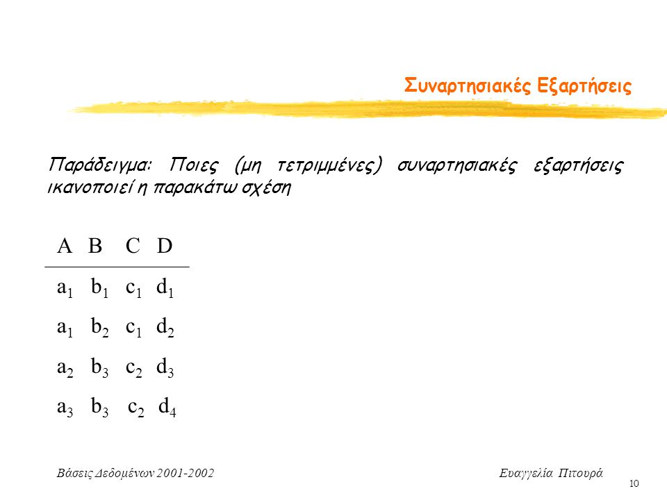 Βάσεις Δεδομένων 2001-2002 Ευαγγελία Πιτουρά 10 Συναρτησιακές Εξαρτήσεις Παράδειγμα: Ποιες (μη τετριμμένες) συναρτησιακές εξαρτήσεις ικανοποιεί η παρακάτω σχέση Α Β C D a 1 b 1 c 1 d 1 a 1 b 2 c 1 d 2 a 2 b 3 c 2 d 3 a 3 b 3 c 2 d 4