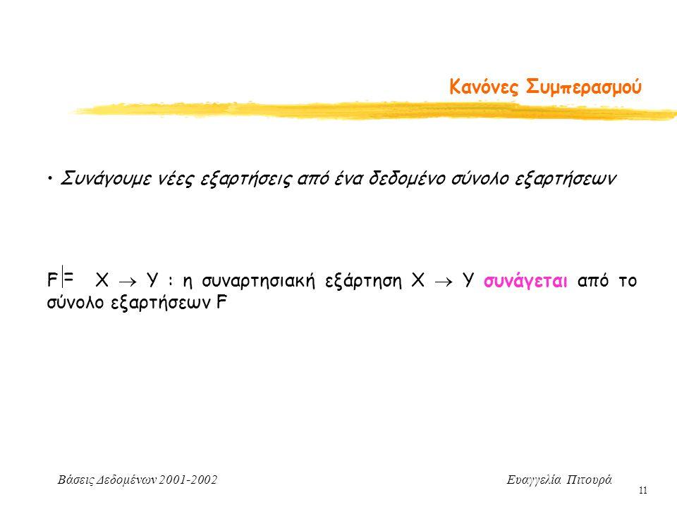 Βάσεις Δεδομένων 2001-2002 Ευαγγελία Πιτουρά 11 Κανόνες Συμπερασμού Συνάγουμε νέες εξαρτήσεις από ένα δεδομένο σύνολο εξαρτήσεων F X  Y : η συναρτησιακή εξάρτηση X  Y συνάγεται από το σύνολο εξαρτήσεων F =