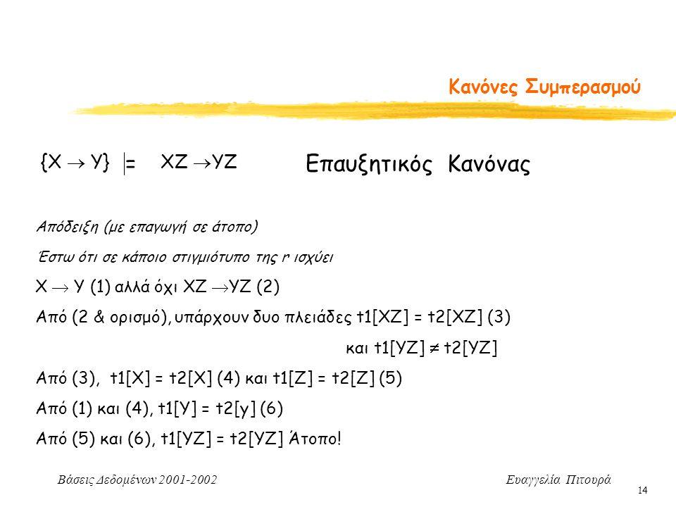 Βάσεις Δεδομένων 2001-2002 Ευαγγελία Πιτουρά 14 Κανόνες Συμπερασμού {X  Y} ΧΖ  YZ =Επαυξητικός Κανόνας Απόδειξη (με επαγωγή σε άτοπο) Έστω ότι σε κά