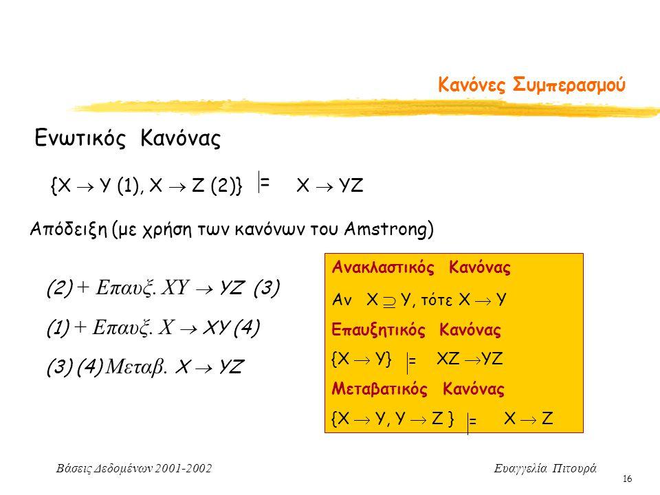Βάσεις Δεδομένων 2001-2002 Ευαγγελία Πιτουρά 16 Κανόνες Συμπερασμού Ενωτικός Κανόνας Απόδειξη (με χρήση των κανόνων του Amstrong) {X  Y (1), Χ  Z (2)} Χ  YZ = (2) + Επαυξ.