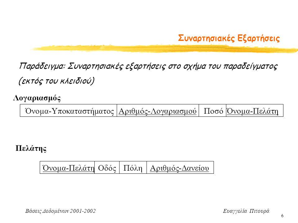 Βάσεις Δεδομένων 2001-2002 Ευαγγελία Πιτουρά 6 Συναρτησιακές Εξαρτήσεις Λογαριασμός Πελάτης Παράδειγμα: Συναρτησιακές εξαρτήσεις στο σχήμα του παραδεί