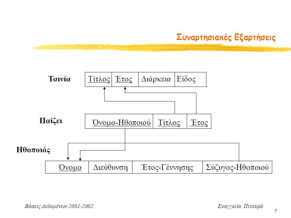 Βάσεις Δεδομένων 2001-2002 Ευαγγελία Πιτουρά 8 Συναρτησιακές Εξαρτήσεις Τετριμμένες εξαρτήσεις (ισχύουν για όλα τα σχήματα) Παράδειγμα: Α  Α ή ΑΒ  Β Γενικά, Χ  Υ τετριμμένη, όταν Y  X