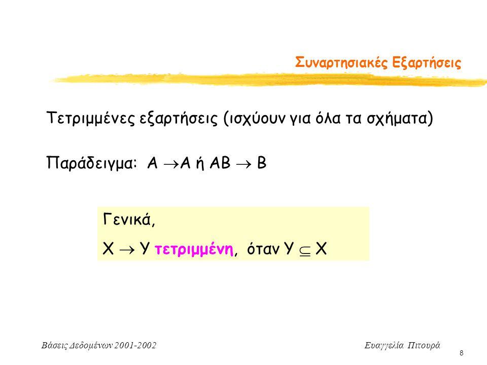 Βάσεις Δεδομένων 2001-2002 Ευαγγελία Πιτουρά 8 Συναρτησιακές Εξαρτήσεις Τετριμμένες εξαρτήσεις (ισχύουν για όλα τα σχήματα) Παράδειγμα: Α  Α ή ΑΒ  Β