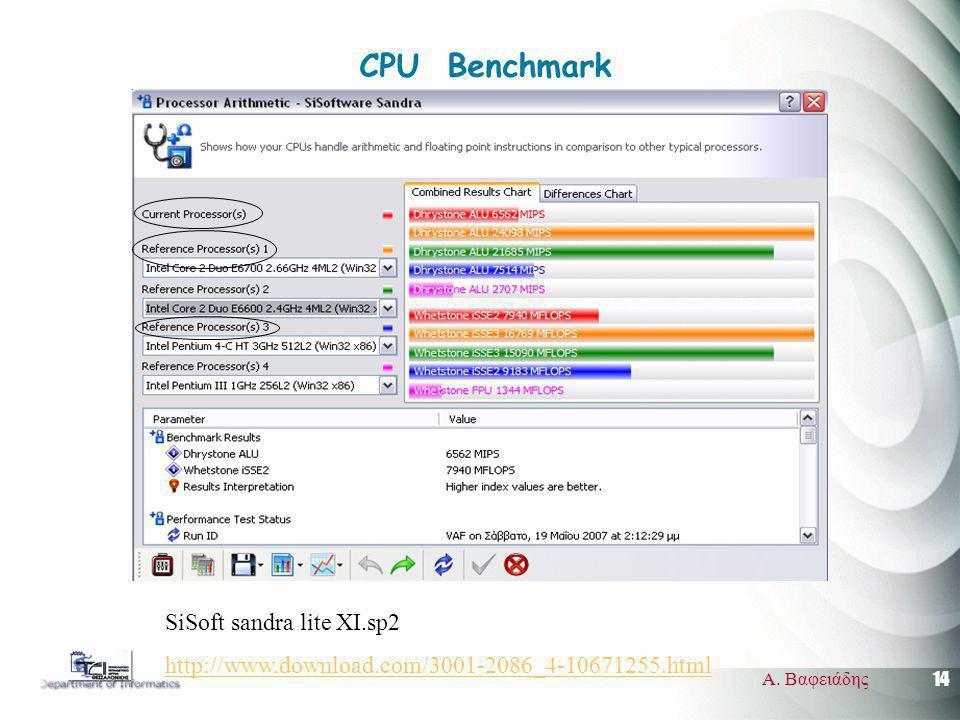 14 Α. Βαφειάδης CPU Benchmark SiSoft sandra lite XI.sp2 http://www.download.com/3001-2086_4-10671255.html