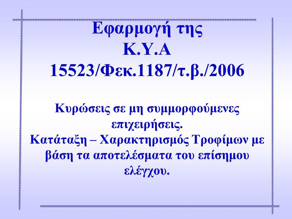 Εφαρμογή της Κ.Υ.Α 15523/Φεκ.1187/τ.β./2006 Κυρώσεις σε μη συμμορφούμενες επιχειρήσεις. Κατάταξη – Χαρακτηρισμός Τροφίμων με βάση τα αποτελέσματα του
