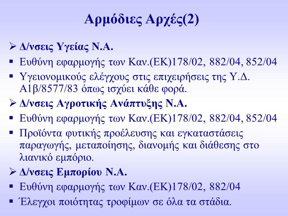Αρμόδιες Αρχές(2)  Δ/νσεις Υγείας Ν.Α.
