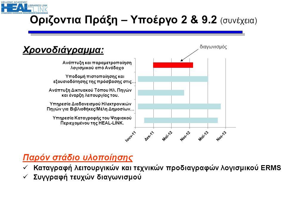 Οριζοντια Πράξη – Υποέργο 2 & 9.2 (συνέχεια) Χρονοδιάγραμμα: Παρόν στάδιο υλοποίησης Καταγραφή λειτουργικών και τεχνικών προδιαγραφών λογισμικού ERMS
