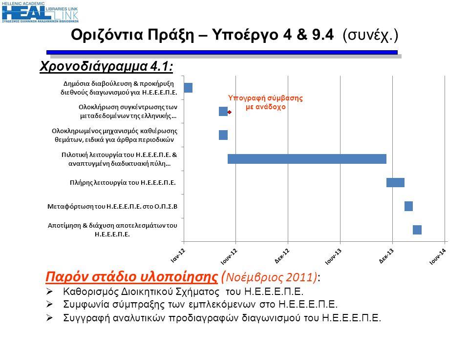 Υπογραφή σύμβασης με ανάδοχο Οριζόντια Πράξη – Υποέργο 4 & 9.4 (συνέχ.) Χρονοδιάγραμμα 4.1: Παρόν στάδιο υλοποίησης ( Νοέμβριος 2011):  Καθορισμός Δι