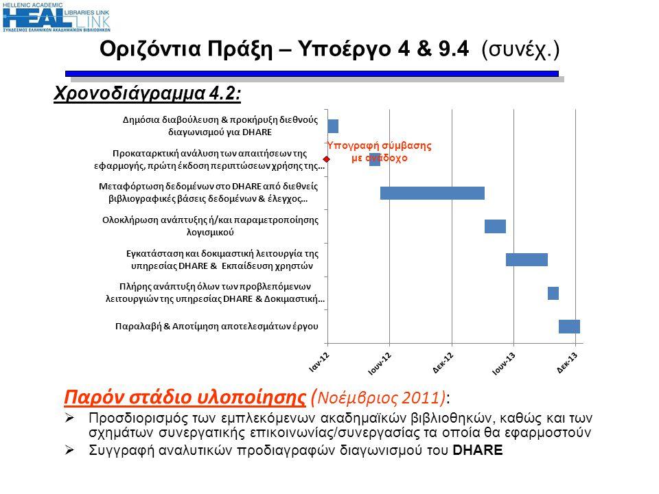 Οριζόντια Πράξη – Υποέργο 4 & 9.4 (συνέχ.) Χρονοδιάγραμμα 4.2: Υπογραφή σύμβασης με ανάδοχο Παρόν στάδιο υλοποίησης ( Νοέμβριος 2011):  Προσδιορισμός
