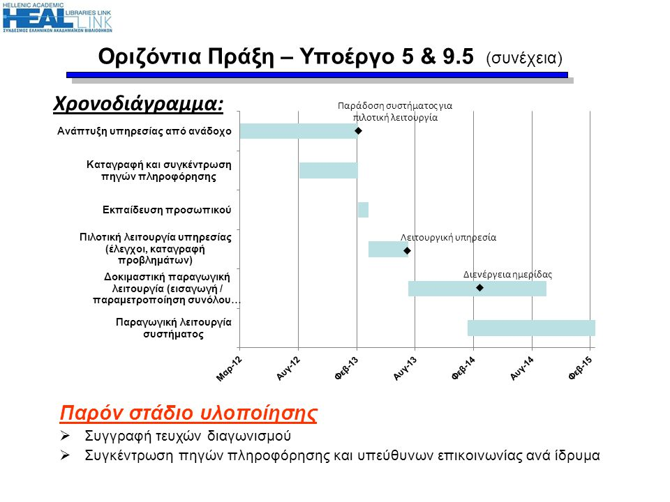Οριζόντια Πράξη – Υποέργο 5 & 9.5 (συνέχεια) Χρονοδιάγραμμα: Διενέργεια ημερίδας Παράδοση συστήματος για πιλοτική λειτουργία Λειτουργική υπηρεσία Παρό