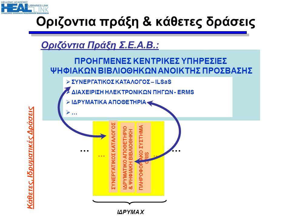 Το πλαίσιο Πρόσκληση Ε.Π.Ψηφιακής Σύγκλισης 21.1 Τίτλος: «Ψηφιακές Υπηρεσίες ΑΕΙ» Άξονας: 2: «ΤΠΕ & Βελτίωση της Ποιότητας Ζωής» Ειδικοί Στόχοι: –2.1: Βελτίωση της καθημερινής ζωής μέσω ΤΠΕ – Ισότιμη συμμετοχή των πολιτών στην Ψηφιακή Ελλάδα –2.2: Ανάπτυξη ψηφιακών υπηρεσιών Δημόσιας Διοίκησης για τον πολίτη Θεματική ενότητα B: Ψηφιακές Βιβλιοθήκες Ανοικτής Πρόσβασης –Β1.