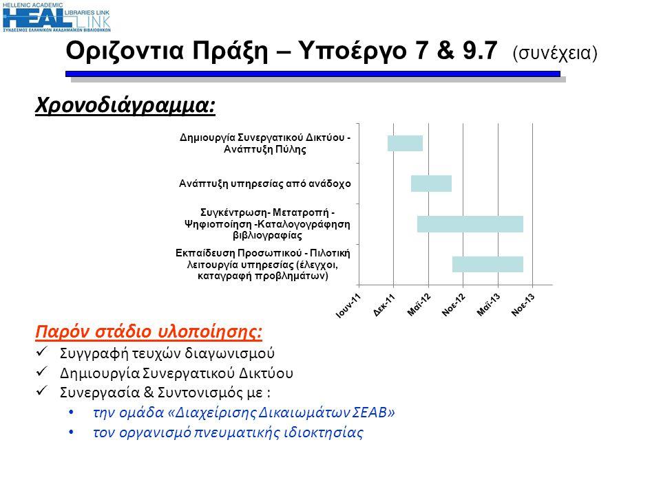 Χρονοδιάγραμμα: Παρόν στάδιο υλοποίησης: Συγγραφή τευχών διαγωνισμού Δημιουργία Συνεργατικού Δικτύου Συνεργασία & Συντονισμός με : την ομάδα «Διαχείρι