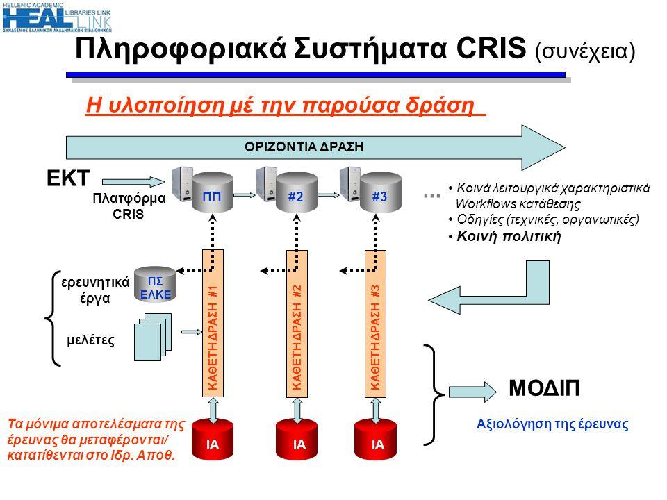 Η υλοποίηση μέ την παρούσα δράση ΟΡΙΖΟΝΤΙΑ ΔΡΑΣΗ Κοινά λειτουργικά χαρακτηριστικά Workflows κατάθεσης Οδηγίες (τεχνικές, οργανωτικές) Κοινή πολιτική Π