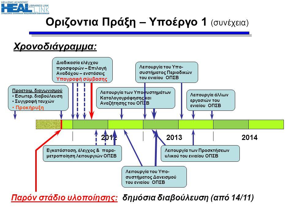 Οριζοντια Πράξη – Υποέργο 1 (συνέχεια) Χρονοδιάγραμμα: 201220132014 Προετοιμ. διαγωνισμού Εσωτερ. διαβούλευση Συγγραφή τευχών Προκήρυξη Εγκατάσταση, έ