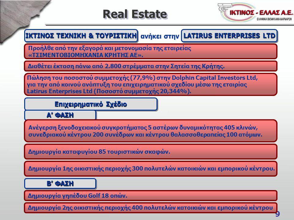 9 Real Estate Επιχειρηματικό Σχέδιο ΙΚΤΙΝΟΣ ΤΕΧΝΙΚΗ & ΤΟΥΡΙΣΤΙΚΗ Προήλθε από την εξαγορά και μετονομασία της εταιρείας «ΤΣΙΜΕΝΤΟΒΙΟΜΗΧΑΝΙΑ ΚΡΗΤΗΣ ΑΕ».
