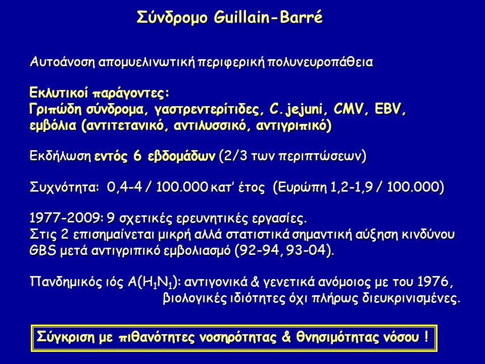 Σύνδρομο Guillain-Barré Αυτοάνοση απομυελινωτική περιφερική πολυνευροπάθεια Εκλυτικοί παράγοντες: Γριπώδη σύνδρομα, γαστρεντερίτιδες, C.