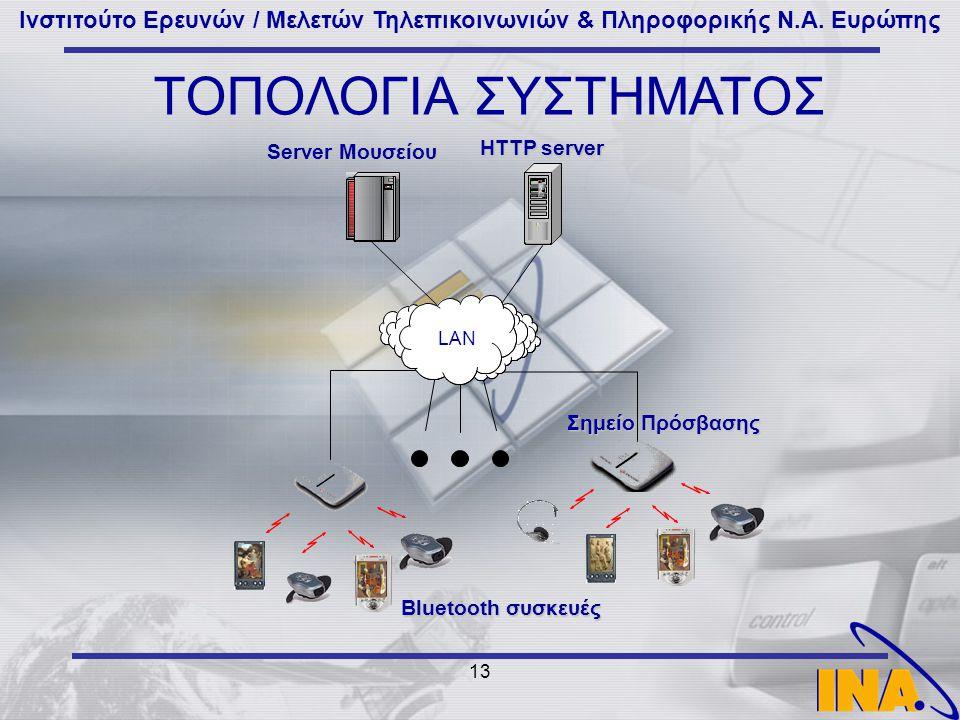 Ινστιτούτο Ερευνών / Μελετών Τηλεπικοινωνιών & Πληροφορικής Ν.Α. Ευρώπης 13 ΤΟΠΟΛΟΓΙΑ ΣΥΣΤΗΜΑΤΟΣ