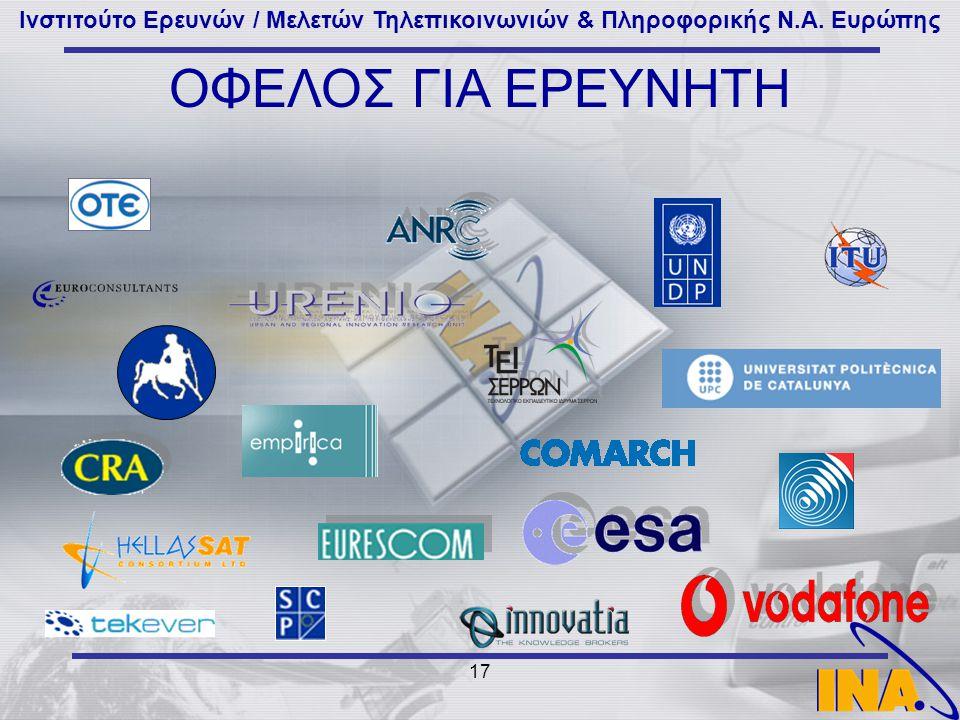 Ινστιτούτο Ερευνών / Μελετών Τηλεπικοινωνιών & Πληροφορικής Ν.Α. Ευρώπης 17 ΟΦΕΛΟΣ ΓΙΑ ΕΡΕΥΝΗΤΗ