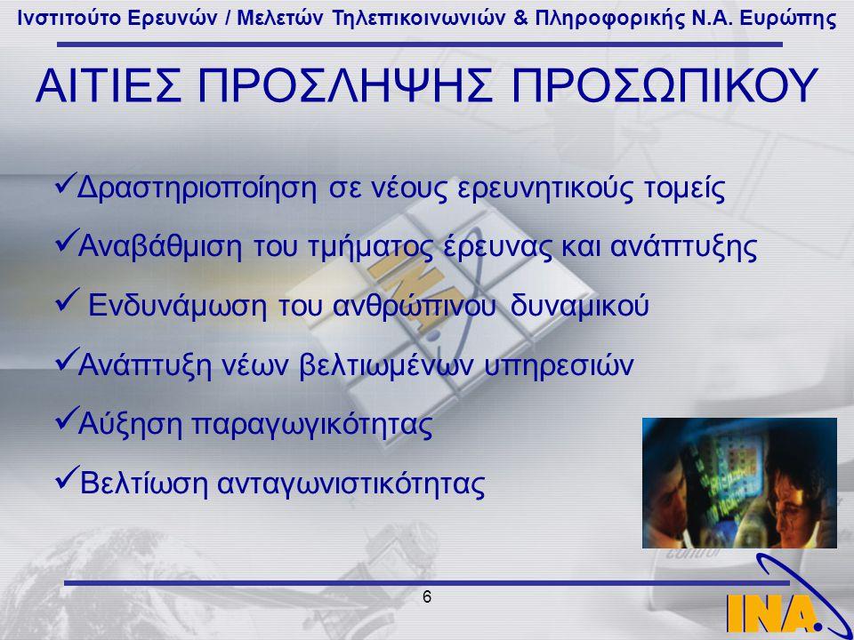 Ινστιτούτο Ερευνών / Μελετών Τηλεπικοινωνιών & Πληροφορικής Ν.Α. Ευρώπης 6 ΑΙΤΙΕΣ ΠΡΟΣΛΗΨΗΣ ΠΡΟΣΩΠΙΚΟΥ Δραστηριοποίηση σε νέους ερευνητικούς τομείς Αν