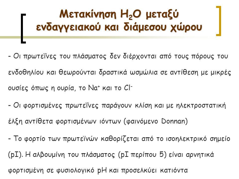 - Οι πρωτεΐνες του πλάσματος δεν διέρχονται από τους πόρους του ενδοθηλίου και θεωρούνται δραστικά ωσμώλια σε αντίθεση με μικρές ουσίες όπως η ουρία, το Na + και το Cl - - Οι φορτισμένες πρωτεΐνες παράγουν κλίση και με ηλεκτροστατική έλξη αντίθετα φορτισμένων ιόντων (φαινόμενο Donnan) - Το φορτίο των πρωτεϊνών καθορίζεται από το ισοηλεκτρικό σημείο (pI).