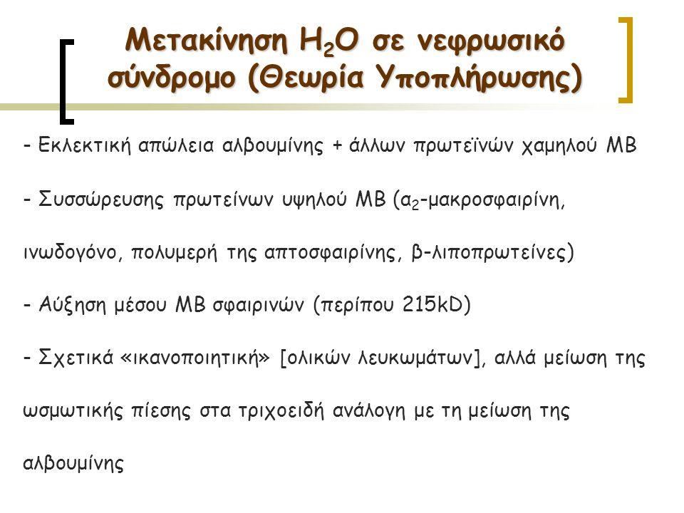- Εκλεκτική απώλεια αλβουμίνης + άλλων πρωτεϊνών χαμηλού ΜΒ - Συσσώρευσης πρωτείνων υψηλού ΜΒ (α 2 -μακροσφαιρίνη, ινωδογόνο, πολυμερή της απτοσφαιρίνης, β-λιποπρωτείνες) - Αύξηση μέσου ΜΒ σφαιρινών (περίπου 215kD) - Σχετικά «ικανοποιητική» [ολικών λευκωμάτων], αλλά μείωση της ωσμωτικής πίεσης στα τριχοειδή ανάλογη με τη μείωση της αλβουμίνης Μετακίνηση H 2 O σε νεφρωσικό σύνδρομο (Θεωρία Υποπλήρωσης)