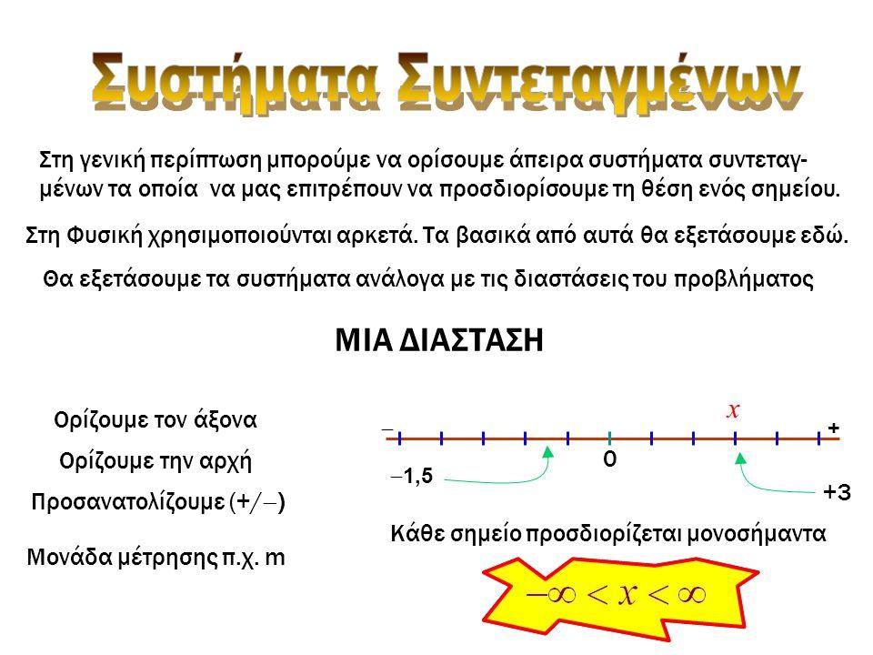 Είναι γνωστό ότι πολλά φυσικά μεγέθη θεωρούνται διανυσματικά (π.χ.