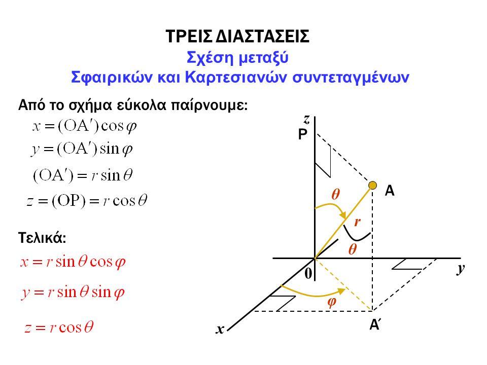 Α y x r θ 0 z Α΄ φ ΤΡΕΙΣ ΔΙΑΣΤΑΣΕΙΣ Σχέση μεταξύ Σφαιρικών και Καρτεσιανών συντεταγμένων Από το σχήμα εύκολα παίρνουμε: Ρ θ Τελικά: