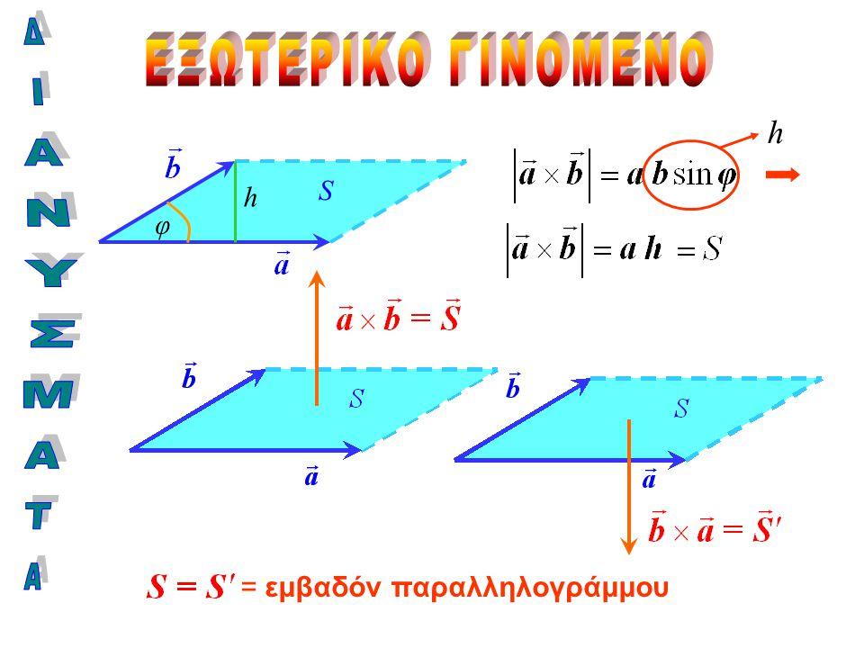 φ h h S = εμβαδόν παραλληλογράμμου