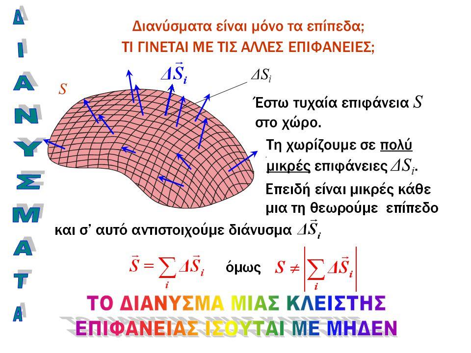 S Διανύσματα είναι μόνο τα επίπεδα; ΤΙ ΓΙΝΕΤΑΙ ΜΕ ΤΙΣ ΑΛΛΕΣ ΕΠΙΦΑΝΕΙΕΣ; ΔSiΔSi Έστω τυχαία επιφάνεια S στο χώρο. Τη χωρίζουμε σε πολύ μικρές επιφάνειε