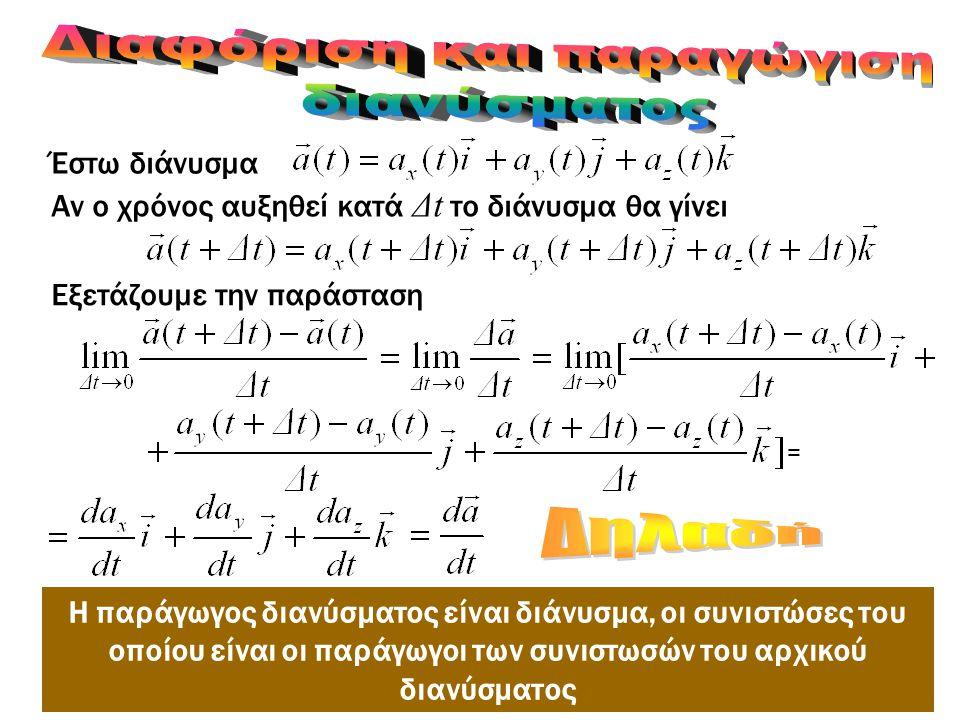 Έστω διάνυσμα Αν ο χρόνος αυξηθεί κατά Δt το διάνυσμα θα γίνει Εξετάζουμε την παράσταση = Η παράγωγος διανύσματος είναι διάνυσμα, οι συνιστώσες του οπ