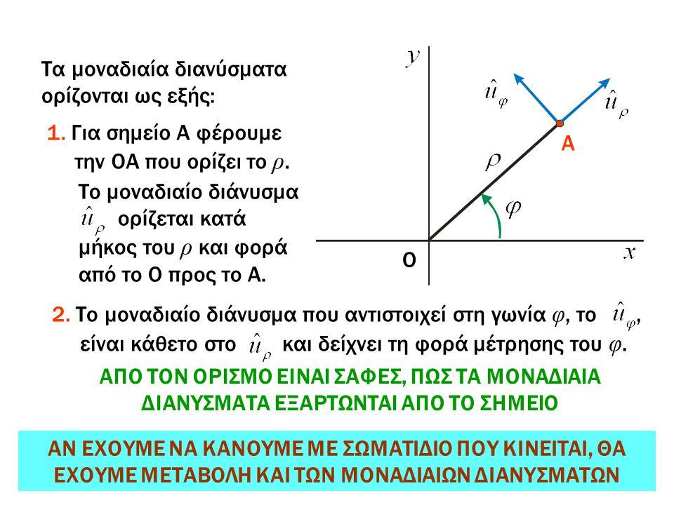 Τα μοναδιαία διανύσματα ορίζονται ως εξής: Ο Α 1. Για σημείο Α φέρουμε την ΟΑ που ορίζει το ρ. Το μοναδιαίο διάνυσμα ορίζεται κατά μήκος του ρ και φορ