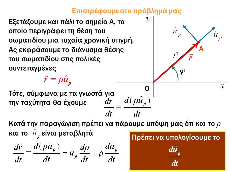 Επιστρέφουμε στο πρόβλημά μας Εξετάζουμε και πάλι το σημείο Α, το οποίο περιγράφει τη θέση του σωματιδίου μια τυχαία χρονική στιγμή. Ας εκφράσουμε το