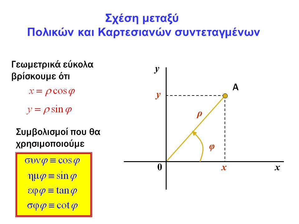 Σχέση μεταξύ Πολικών και Καρτεσιανών συντεταγμένων y x0 ρ φ Α x y Γεωμετρικά εύκολα βρίσκουμε ότι Συμβολισμοί που θα χρησιμοποιούμε